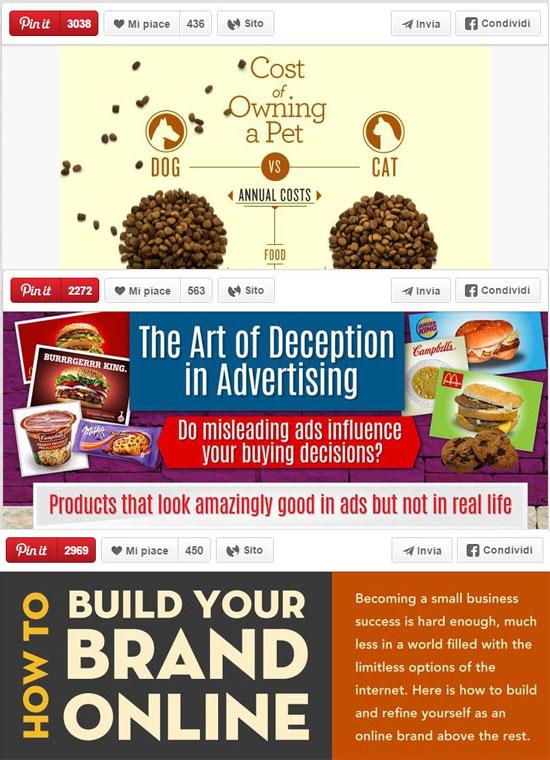 pinterest-infografiche